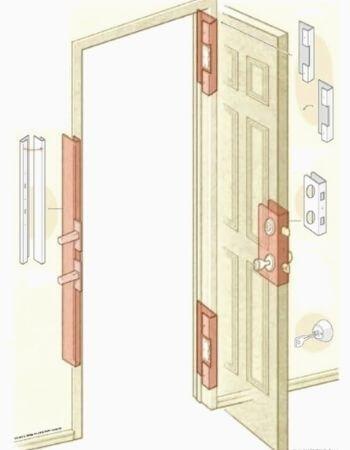 Door Reinforcement